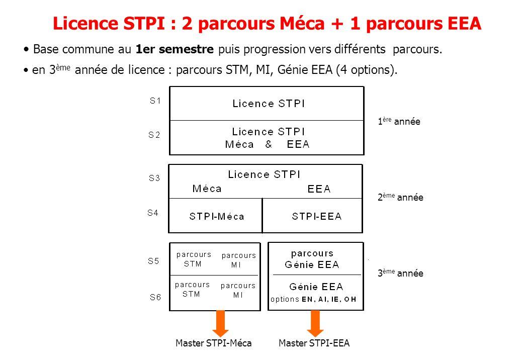 Licence STPI : 2 parcours Méca + 1 parcours EEA Base commune au 1er semestre puis progression vers différents parcours. en 3 ème année de licence : pa