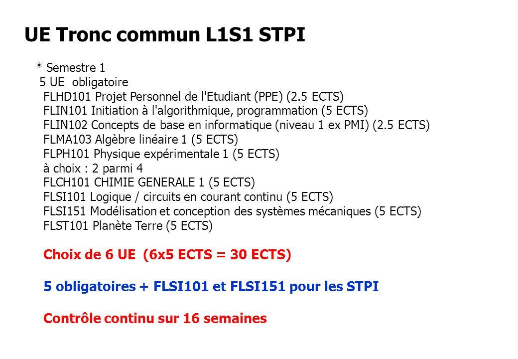 Choix de 6 UE (6x5 ECTS = 30 ECTS) 5 obligatoires + FLSI101 et FLSI151 pour les STPI Contrôle continu sur 16 semaines UE Tronc commun L1S1 STPI * Seme