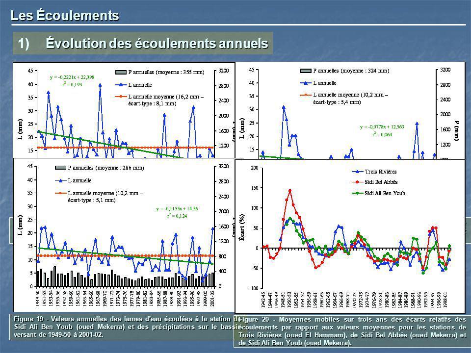 Les Écoulements Évolution des écoulements annuels 1)Évolution des écoulements annuels Figure 17 - Valeurs annuelles des lames d'eau écoulées à la stat