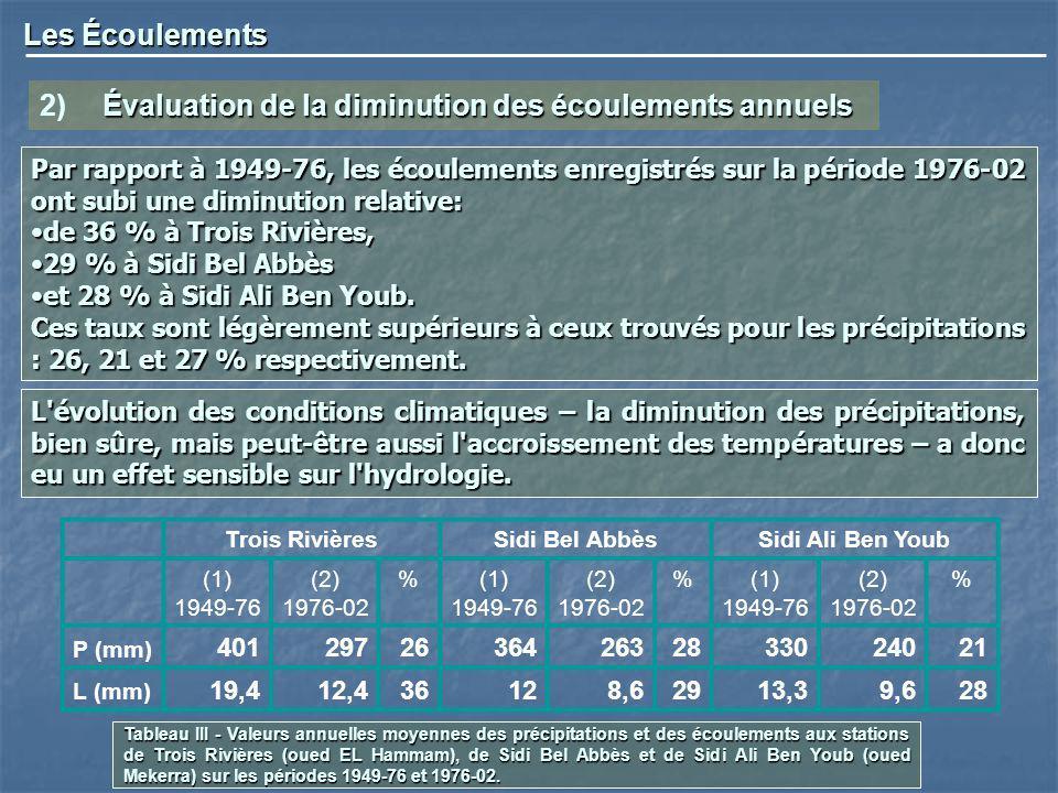 Les Écoulements Évaluation de la diminution des écoulements annuels 2)Évaluation de la diminution des écoulements annuels Par rapport à 1949-76, les é