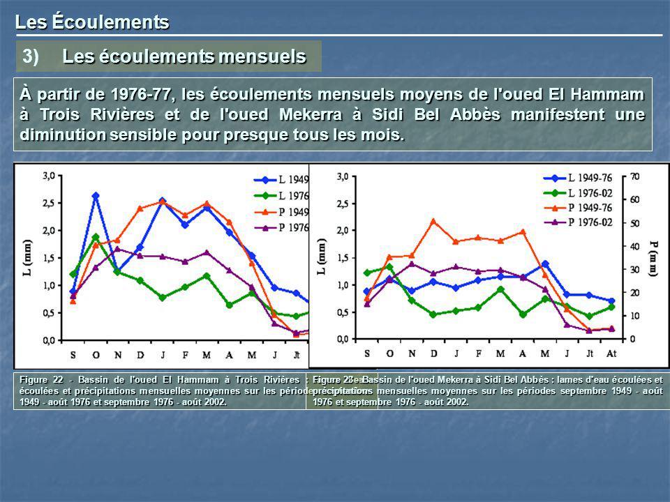 Les Écoulements Les écoulements mensuels 3)Les écoulements mensuels À partir de 1976-77, les écoulements mensuels moyens de l'oued El Hammam à Trois R
