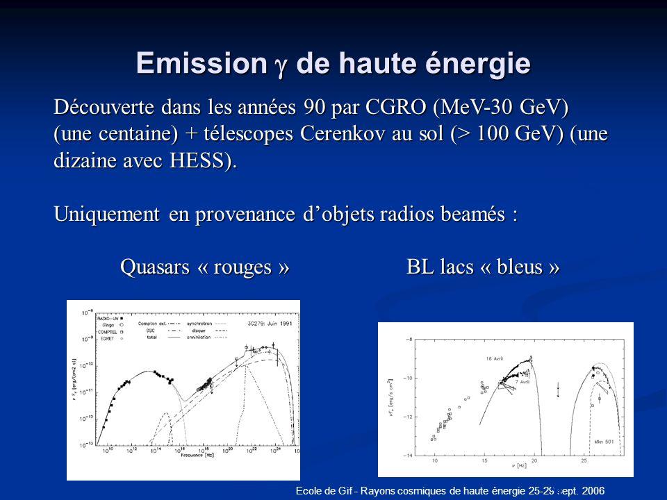 Ecole de Gif - Rayons cosmiques de haute énergie 25-29 sept. 2006 Emission de haute énergie q Découverte dans les années 90 par CGRO (MeV-30 GeV) (une