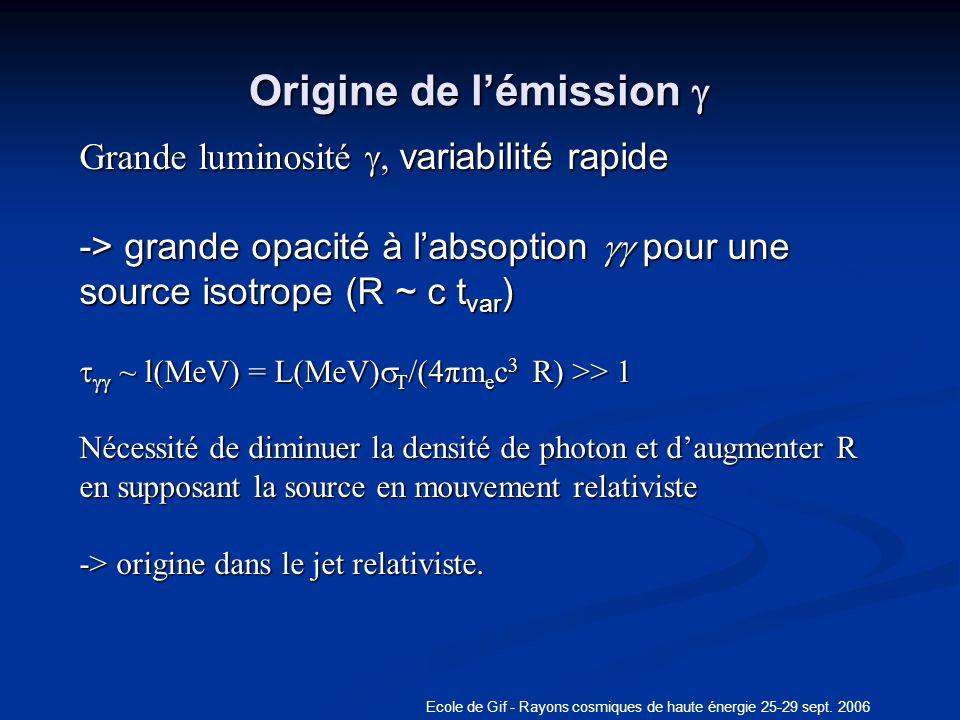 Ecole de Gif - Rayons cosmiques de haute énergie 25-29 sept. 2006 Origine de lémission Origine de lémission Grande luminosité variabilité rapide -> gr