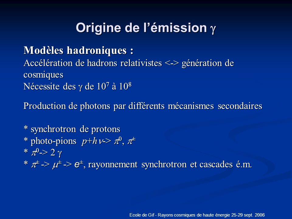 Ecole de Gif - Rayons cosmiques de haute énergie 25-29 sept. 2006 Origine de lémission Origine de lémission q Modèles hadroniques : Accélération de ha