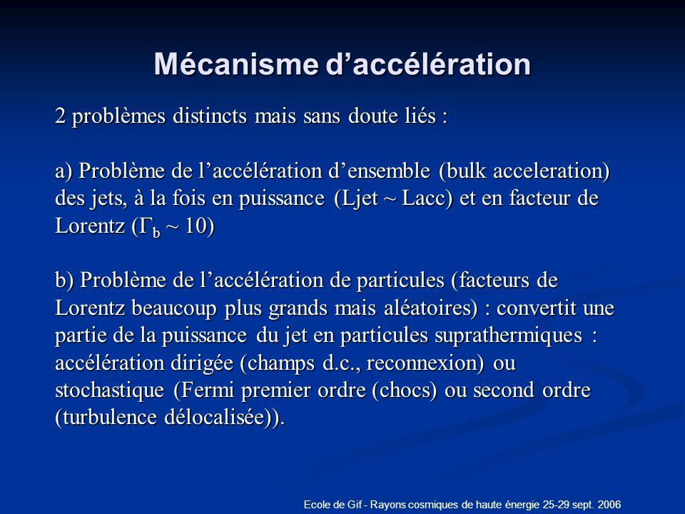 Ecole de Gif - Rayons cosmiques de haute énergie 25-29 sept. 2006 Mécanisme daccélération 2 problèmes distincts mais sans doute liés : a) Problème de