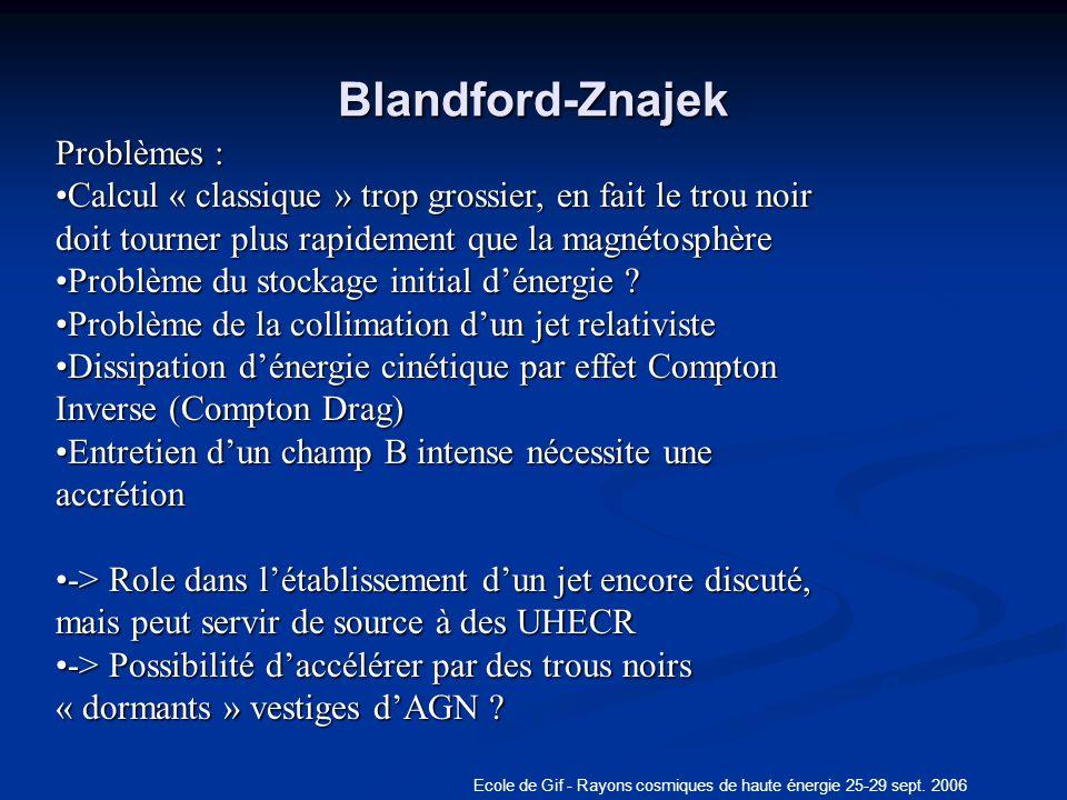 Ecole de Gif - Rayons cosmiques de haute énergie 25-29 sept. 2006 Blandford-Znajek q Problèmes : Calcul « classique » trop grossier, en fait le trou n