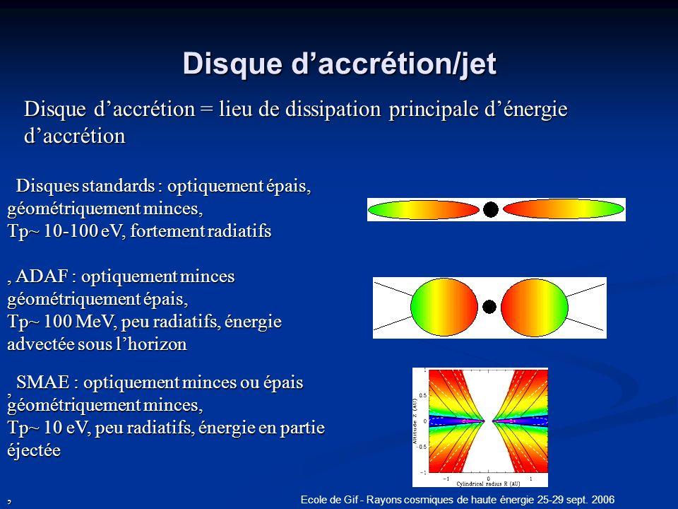 Ecole de Gif - Rayons cosmiques de haute énergie 25-29 sept. 2006 Disque daccrétion/jet q Disques standards : optiquement épais, géométriquement mince