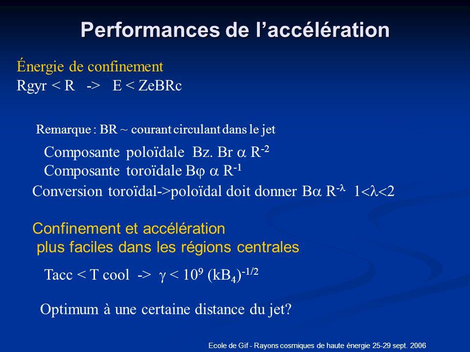 Ecole de Gif - Rayons cosmiques de haute énergie 25-29 sept. 2006 Performances de laccélération q Énergie de confinement Rgyr E < ZeBRc Composante pol