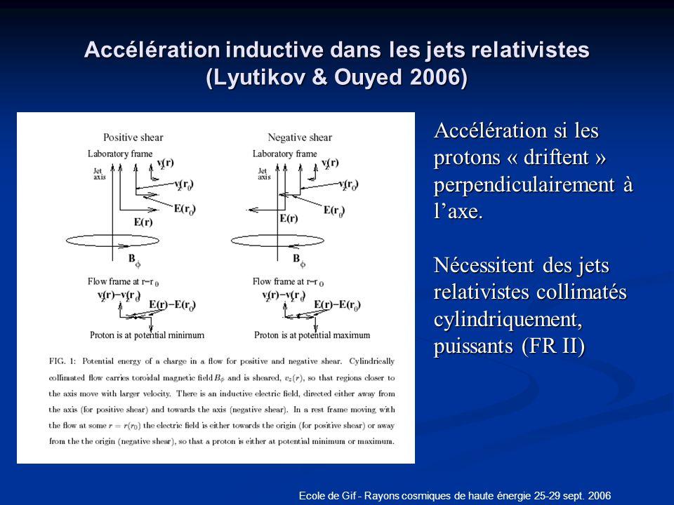 Ecole de Gif - Rayons cosmiques de haute énergie 25-29 sept. 2006 Accélération inductive dans les jets relativistes (Lyutikov & Ouyed 2006) Accélérati
