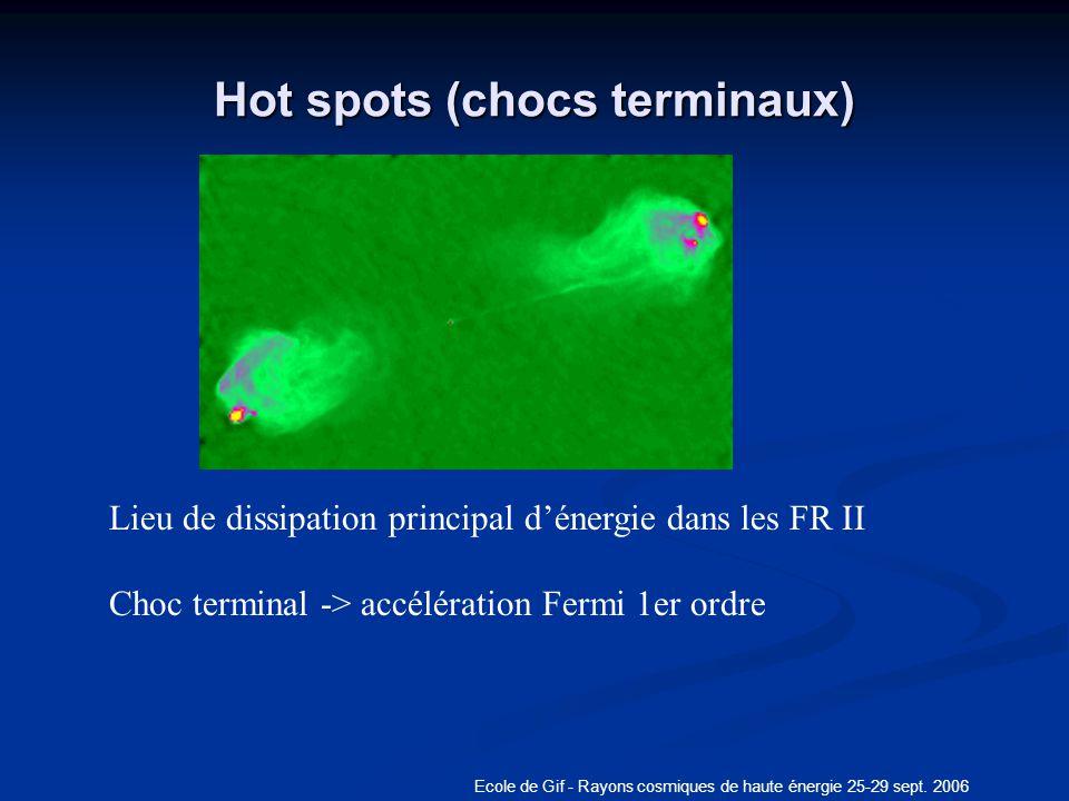 Ecole de Gif - Rayons cosmiques de haute énergie 25-29 sept. 2006 Hot spots (chocs terminaux) Lieu de dissipation principal dénergie dans les FR II Ch