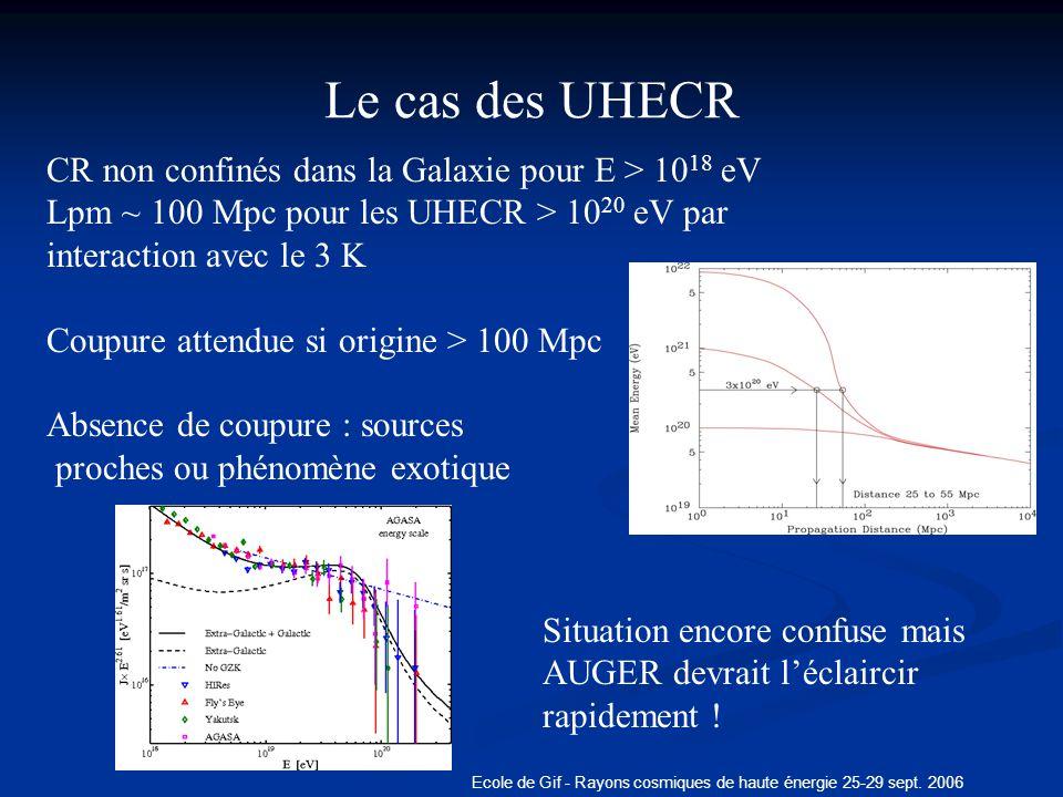 Ecole de Gif - Rayons cosmiques de haute énergie 25-29 sept. 2006 Le cas des UHECR CR non confinés dans la Galaxie pour E > 10 18 eV Lpm ~ 100 Mpc pou