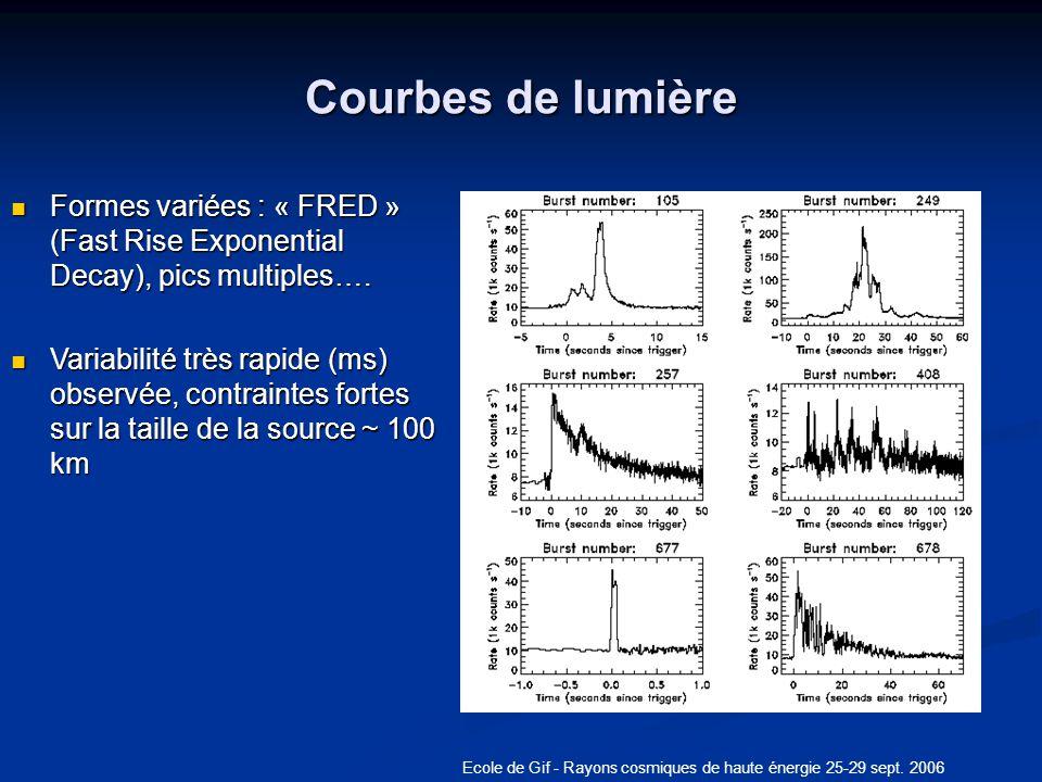 Ecole de Gif - Rayons cosmiques de haute énergie 25-29 sept. 2006 Courbes de lumière Formes variées : « FRED » (Fast Rise Exponential Decay), pics mul