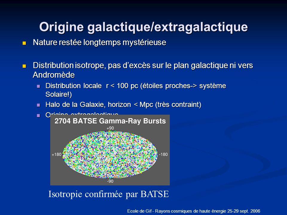 Ecole de Gif - Rayons cosmiques de haute énergie 25-29 sept. 2006 Origine galactique/extragalactique Nature restée longtemps mystérieuse Nature restée