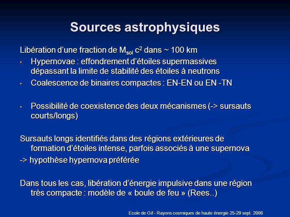 Ecole de Gif - Rayons cosmiques de haute énergie 25-29 sept. 2006 Sources astrophysiques Libération dune fraction de M sol c 2 dans ~ 100 km Hypernova