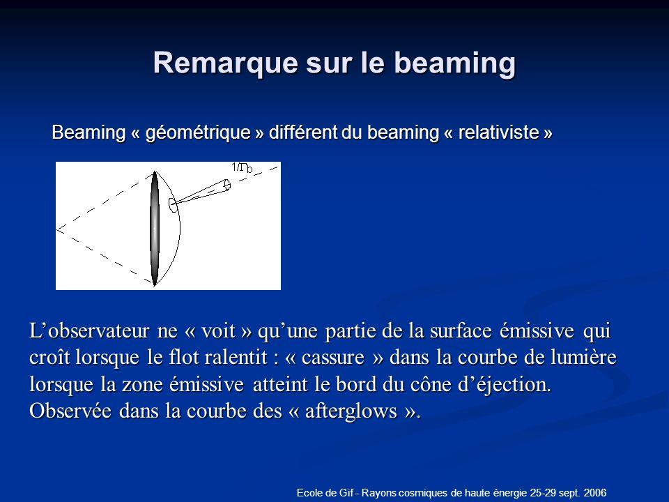 Ecole de Gif - Rayons cosmiques de haute énergie 25-29 sept. 2006 Remarque sur le beaming Beaming « géométrique » différent du beaming « relativiste »