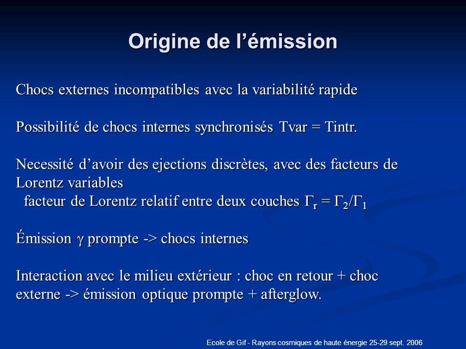 Ecole de Gif - Rayons cosmiques de haute énergie 25-29 sept. 2006 Origine de lémission Chocs externes incompatibles avec la variabilité rapide Possibi