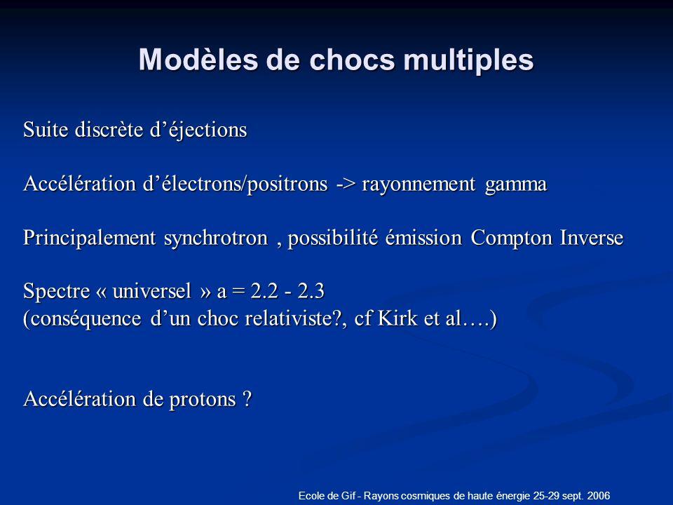 Ecole de Gif - Rayons cosmiques de haute énergie 25-29 sept. 2006 Modèles de chocs multiples Suite discrète déjections Accélération délectrons/positro