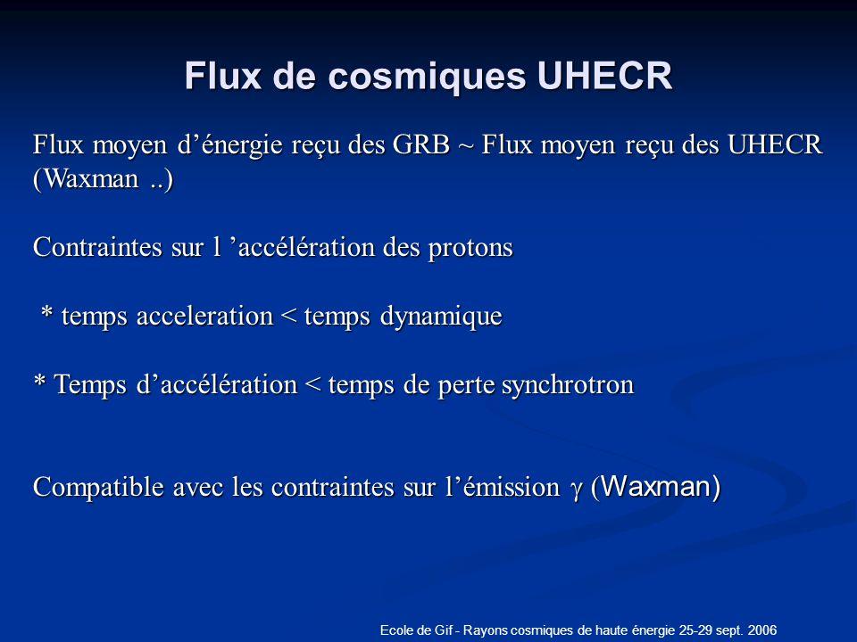 Ecole de Gif - Rayons cosmiques de haute énergie 25-29 sept. 2006 Flux de cosmiques UHECR Flux moyen dénergie reçu des GRB ~ Flux moyen reçu des UHECR
