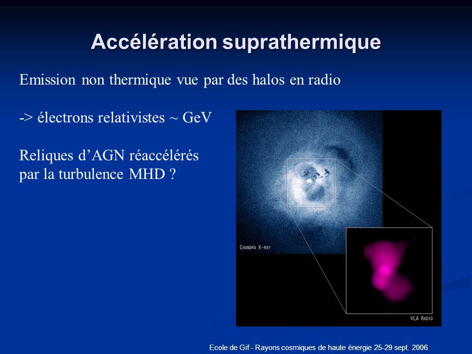 Ecole de Gif - Rayons cosmiques de haute énergie 25-29 sept. 2006 Accélération suprathermique Emission non thermique vue par des halos en radio -> éle
