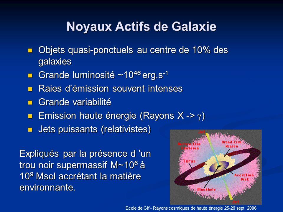 Ecole de Gif - Rayons cosmiques de haute énergie 25-29 sept. 2006 Noyaux Actifs de Galaxie Objets quasi-ponctuels au centre de 10% des galaxies Objets