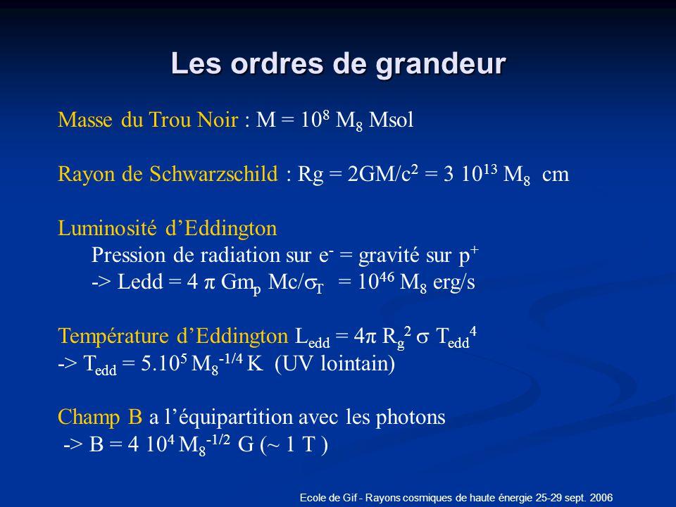 Ecole de Gif - Rayons cosmiques de haute énergie 25-29 sept. 2006 Les ordres de grandeur Masse du Trou Noir : M = 10 8 M 8 Msol Rayon de Schwarzschild