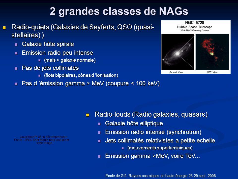 Ecole de Gif - Rayons cosmiques de haute énergie 25-29 sept. 2006 2 grandes classes de NAGs Radio-quiets (Galaxies de Seyferts, QSO (quasi- stellaires