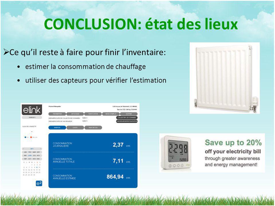 CONCLUSION: état des lieux Ce quil reste à faire pour finir linventaire: estimer la consommation de chauffage utiliser des capteurs pour vérifier lestimation
