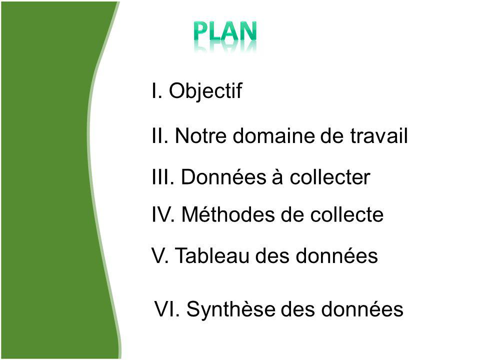 II. Notre domaine de travail III. Données à collecter IV. Méthodes de collecte VI. Synthèse des données V. Tableau des données I. Objectif
