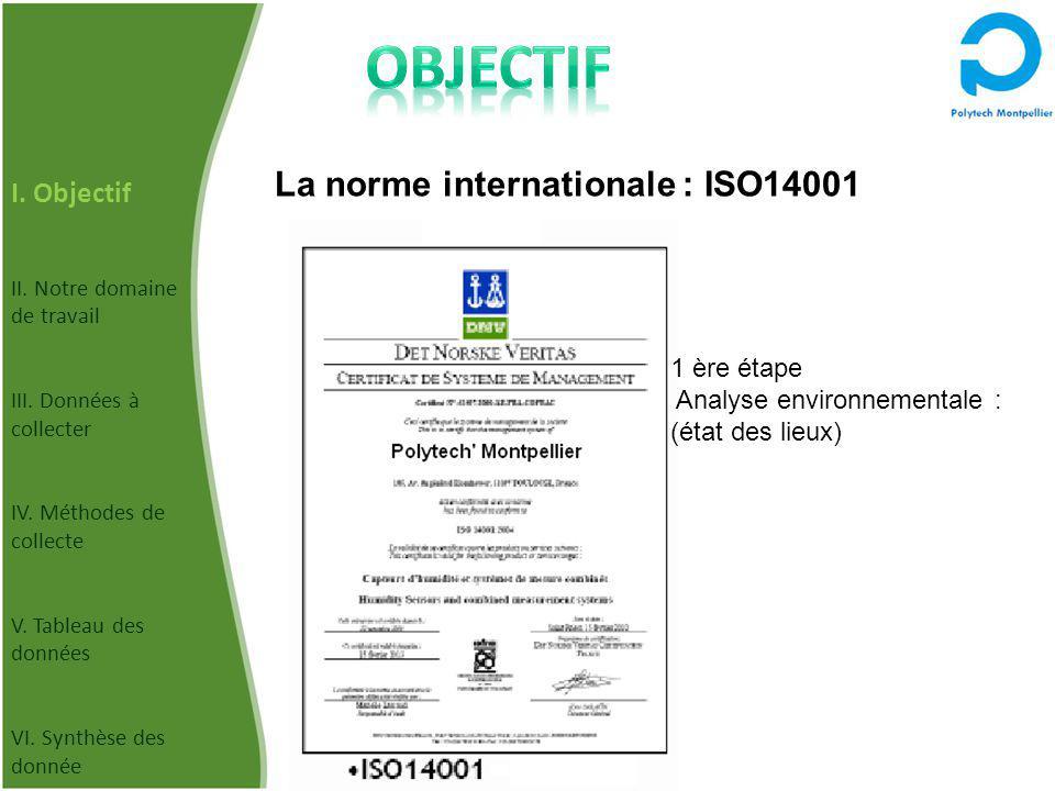 La norme internationale : ISO14001 I. Objectif II. Notre domaine de travail III. Données à collecter IV. Méthodes de collecte V. Tableau des données V
