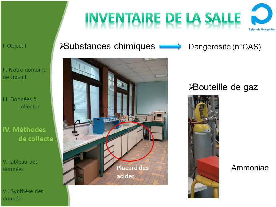 Substances chimiques Dangerosité (n°CAS) Bouteille de gaz Ammoniac I. Objectif II. Notre domaine de travail III. Données à collecter IV. Méthodes de c