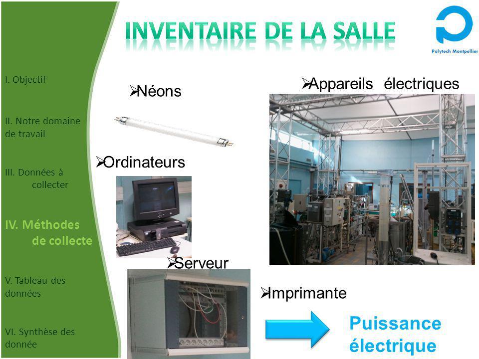 Néons Imprimante Ordinateurs Serveur Appareils électriques Puissance électrique I.