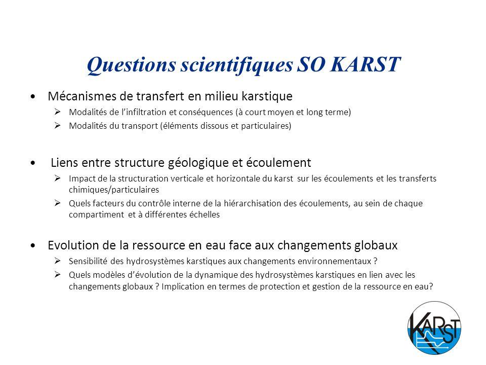 Questions scientifiques SO KARST Mécanismes de transfert en milieu karstique Modalités de linfiltration et conséquences (à court moyen et long terme)