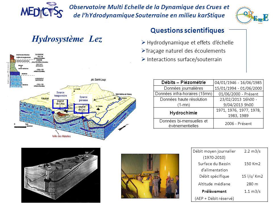 Source temporaire Source pérenne Hydrosystème Lez Débit moyen journalier (1970-2010) 2.2 m3/s Surface du Bassin dalimentation 150 Km2 Débit spécifique