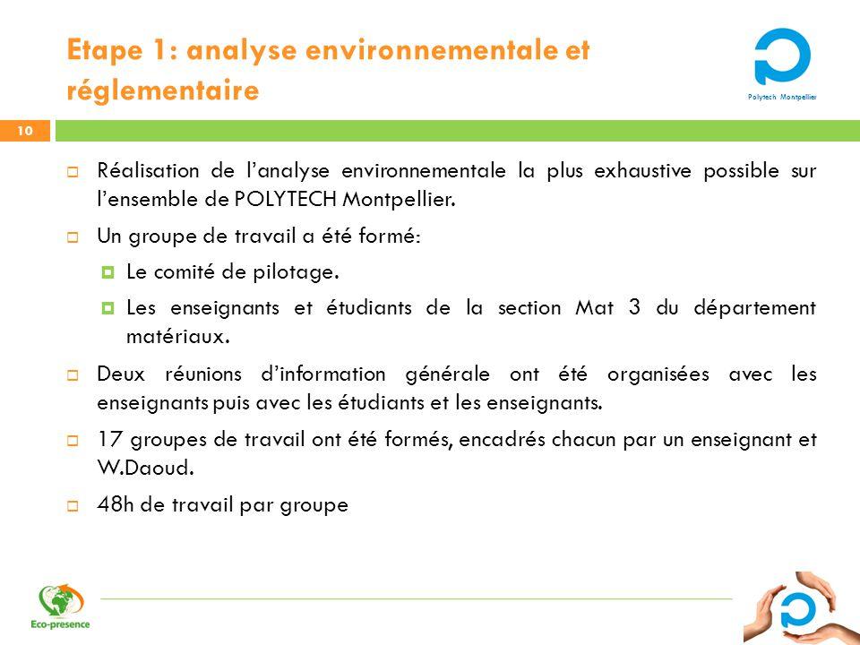 Polytech Montpellier Etape 1: analyse environnementale et réglementaire 10 Réalisation de lanalyse environnementale la plus exhaustive possible sur le