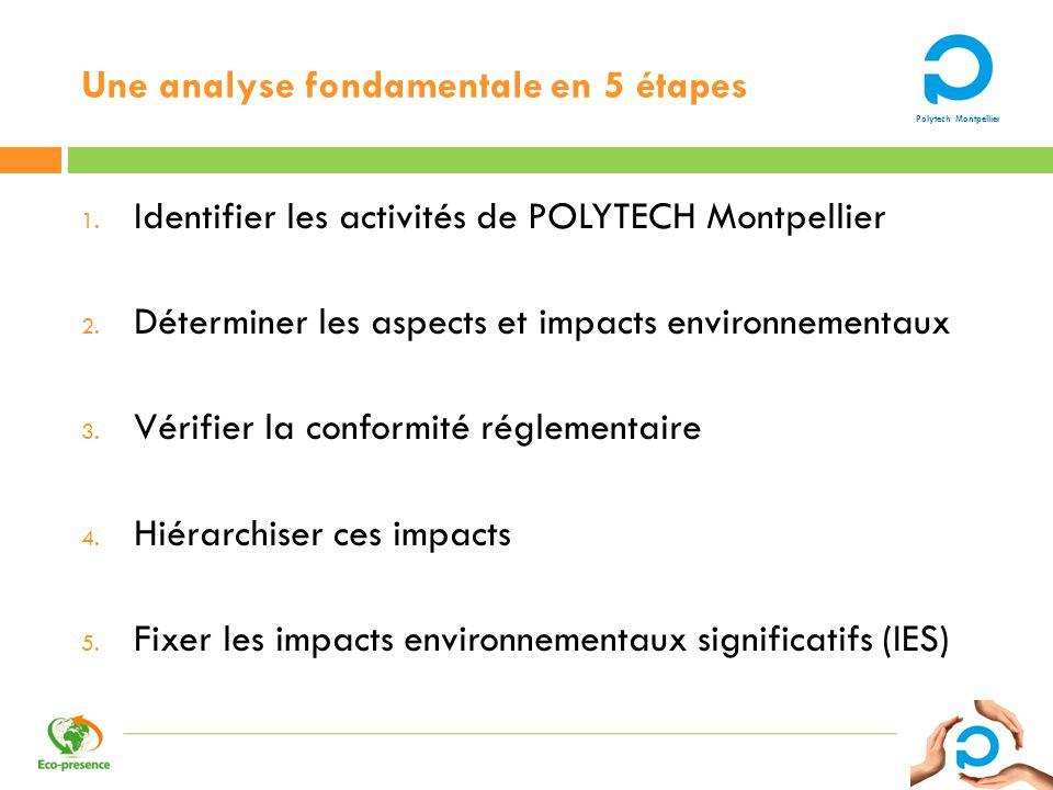 Polytech Montpellier Une analyse fondamentale en 5 étapes 1. Identifier les activités de POLYTECH Montpellier 2. Déterminer les aspects et impacts env