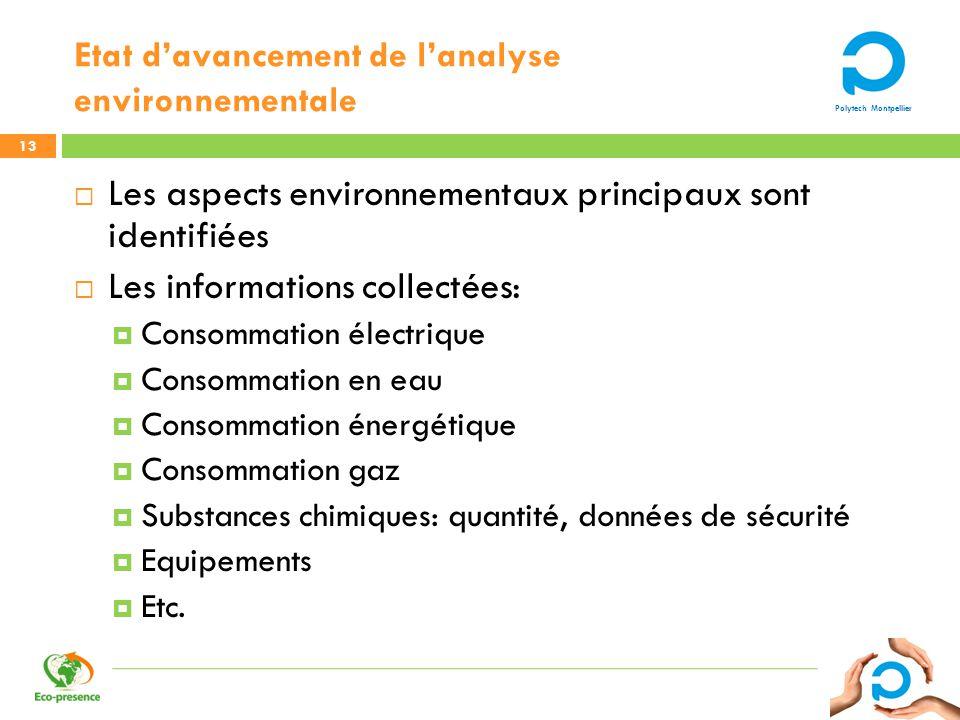 Polytech Montpellier Etat davancement de lanalyse environnementale 13 Les aspects environnementaux principaux sont identifiées Les informations collec