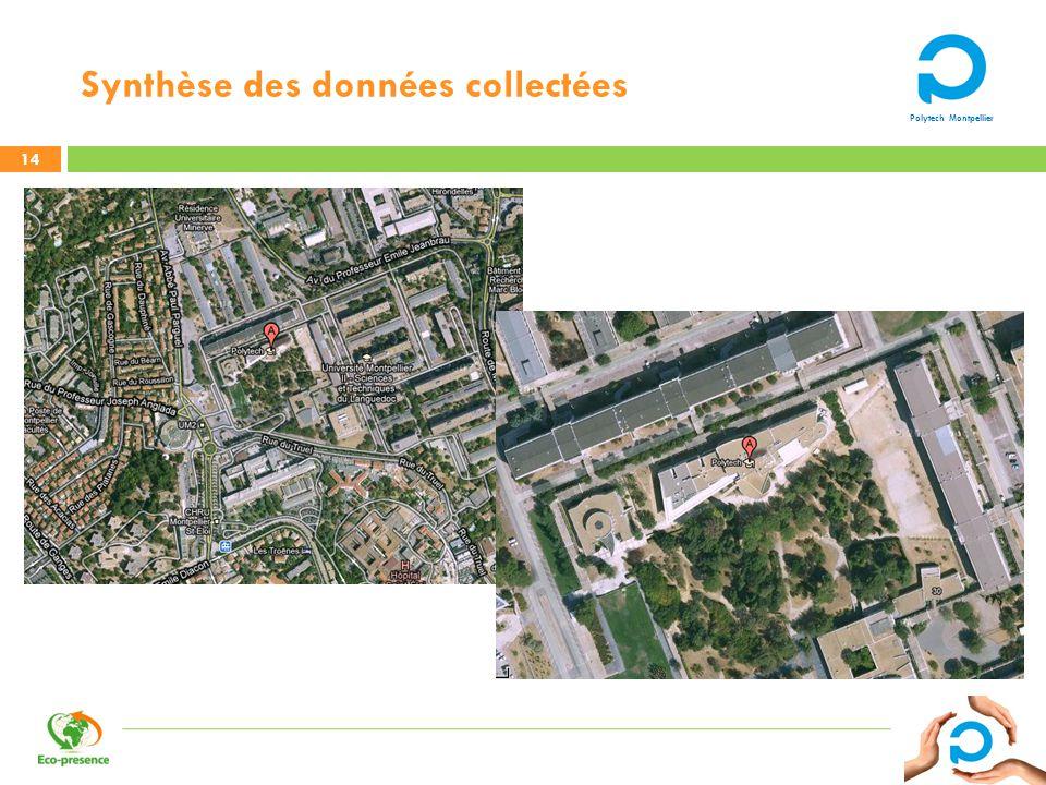 Polytech Montpellier Synthèse des données collectées 14