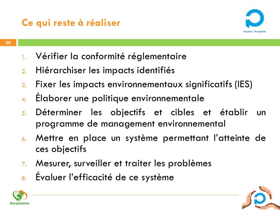Polytech Montpellier Ce qui reste à réaliser 20 1. Vérifier la conformité réglementaire 2. Hiérarchiser les impacts identifiés 3. Fixer les impacts en