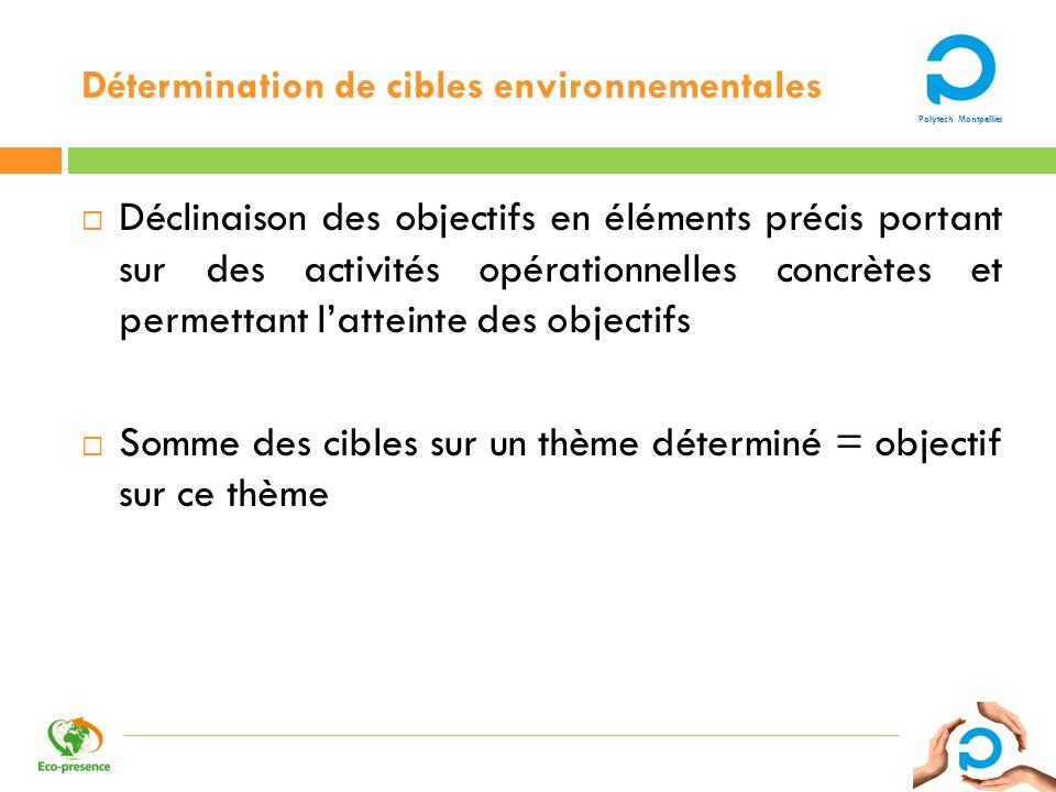 Polytech Montpellier Détermination de cibles environnementales Déclinaison des objectifs en éléments précis portant sur des activités opérationnelles