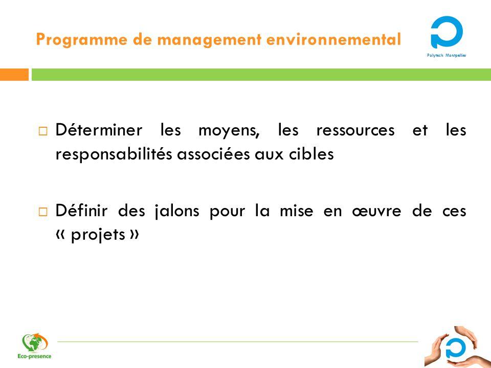Polytech Montpellier Programme de management environnemental Déterminer les moyens, les ressources et les responsabilités associées aux cibles Définir