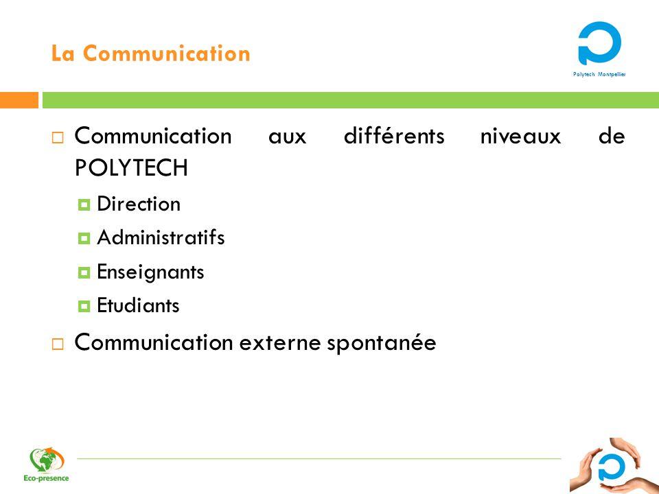 Polytech Montpellier La Communication Communication aux différents niveaux de POLYTECH Direction Administratifs Enseignants Etudiants Communication ex