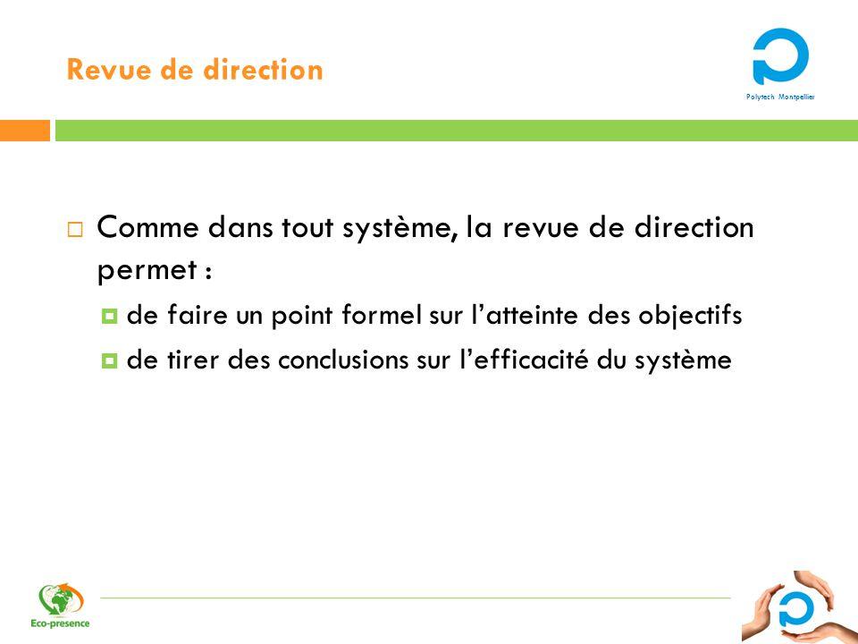 Polytech Montpellier Revue de direction Comme dans tout système, la revue de direction permet : de faire un point formel sur latteinte des objectifs d