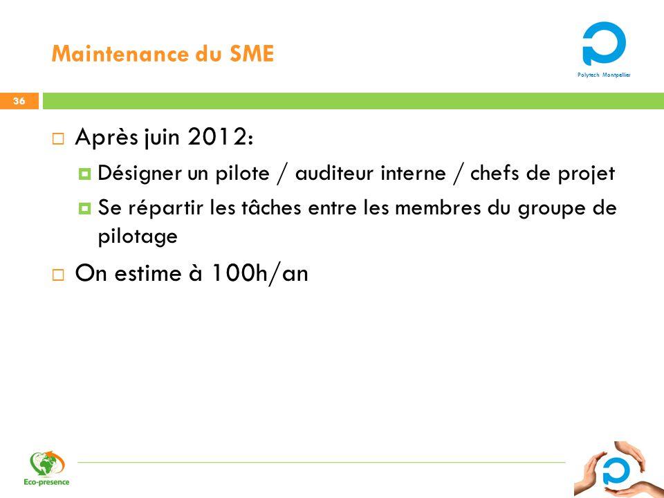 Polytech Montpellier Maintenance du SME 36 Après juin 2012: Désigner un pilote / auditeur interne / chefs de projet Se répartir les tâches entre les m