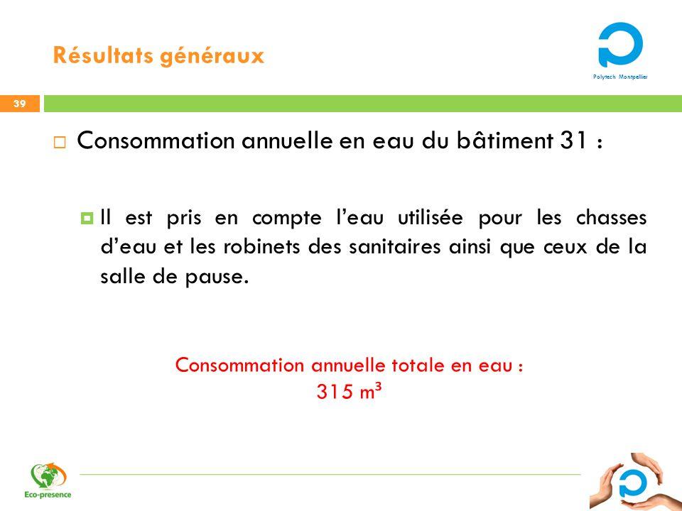 Polytech Montpellier Résultats généraux 39 Consommation annuelle en eau du bâtiment 31 : Il est pris en compte leau utilisée pour les chasses deau et