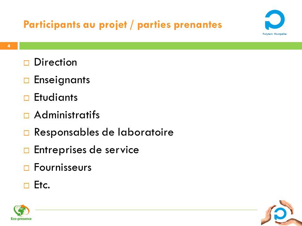 Polytech Montpellier Participants au projet / parties prenantes 4 Direction Enseignants Etudiants Administratifs Responsables de laboratoire Entrepris