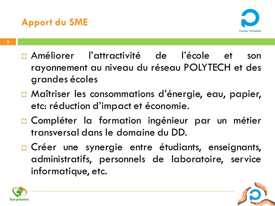 Polytech Montpellier Apport du SME 5 Améliorer lattractivité de lécole et son rayonnement au niveau du réseau POLYTECH et des grandes écoles Maîtriser
