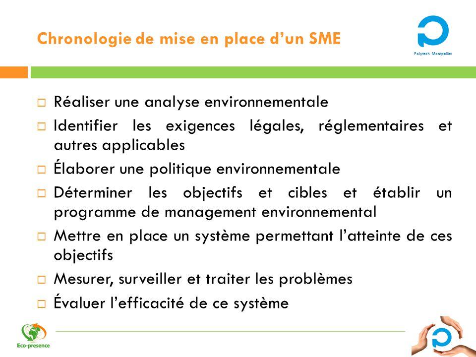 Polytech Montpellier Chronologie de mise en place dun SME Réaliser une analyse environnementale Identifier les exigences légales, réglementaires et au