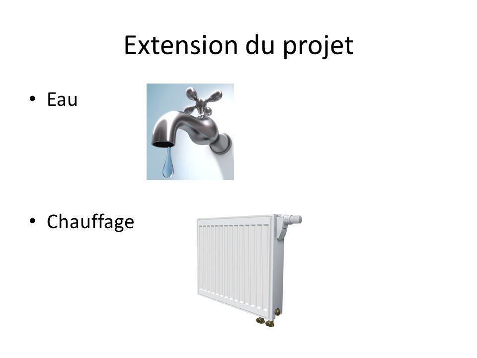Extension du projet Eau Chauffage