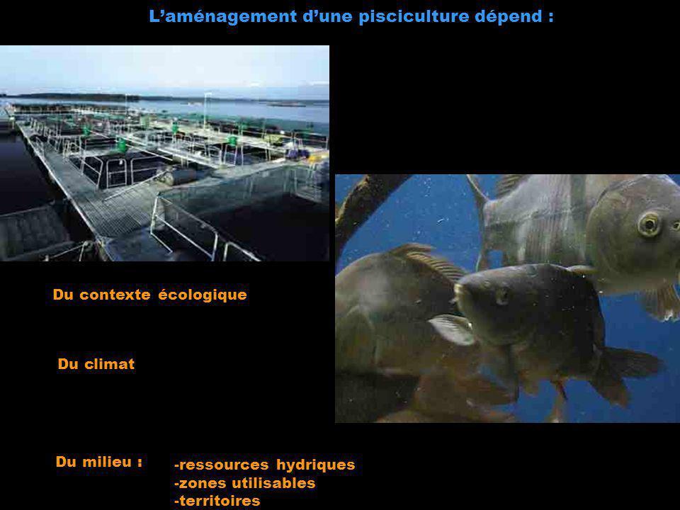 Du contexte écologique Du climat Du milieu : -ressources hydriques -zones utilisables -territoires Laménagement dune pisciculture dépend :