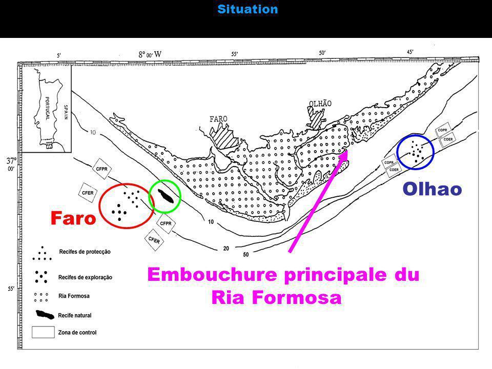 Situation Faro Olhao Embouchure principale du Ria Formosa